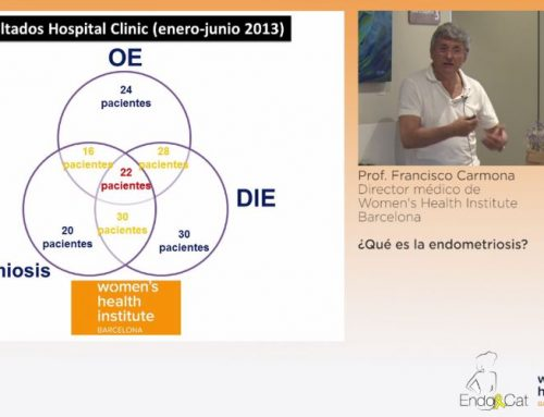 Charla sobre endometriosis en Women's Health Institute